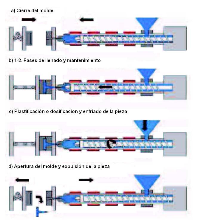 Petrolene SA - Que son los termoplsticos - Nylon