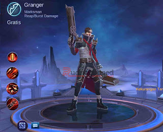Build Terbaik dan Mematikan Hero Granger Mobile Legends, Wajib Pakai!