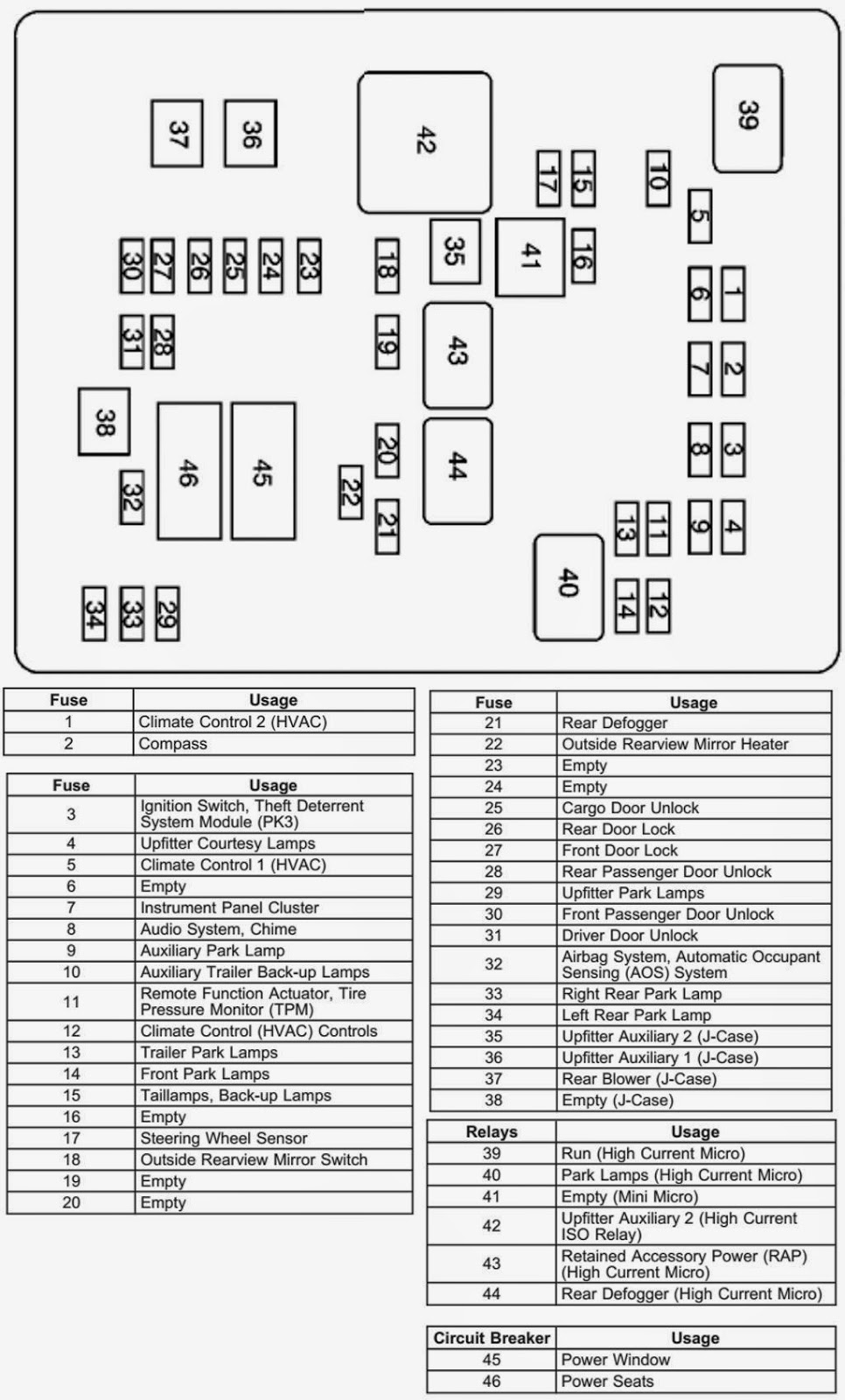 2008 chevy express fuse diagram wiring diagrams and free manual ebooks: 2008 chevrolet ... 2008 chevy express wiring diagram