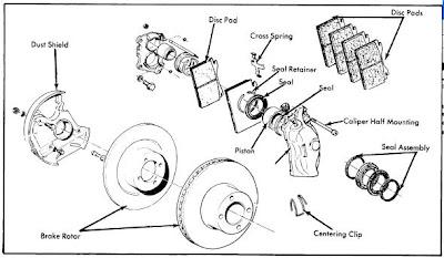 repair-manuals: BMW 4 Cylinder Models 1976 Brake Repair Guide