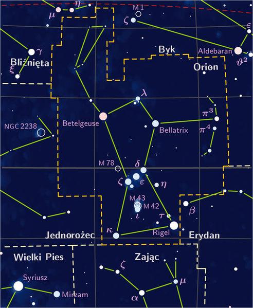 Navajo Constellations Orion