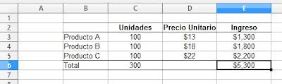 Solver en LibreOffice Calc