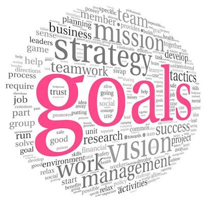 Xác định mục tiêu là một việc vô cùng quan trọng