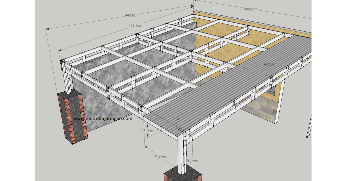 Rab Kanopi Baja Ringan Menghitung Kebutuhan Canopy Model Cremona Single