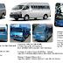 Daftar dan Jadwal serta Agen Travel Semarang - Jogja PP
