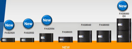 Data Storage, NetApp launches high-end FAS8080 EX, IOPS performances, IOPS, FAS8080 EX, FAS8040, FAS 8060, NetApp, integrate Flash, VDI, Data ONTAP system, NPS solution, FAS2520, new tech,