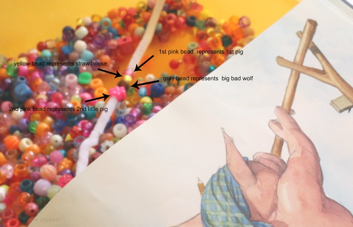 story re-telling activity for preschoolers