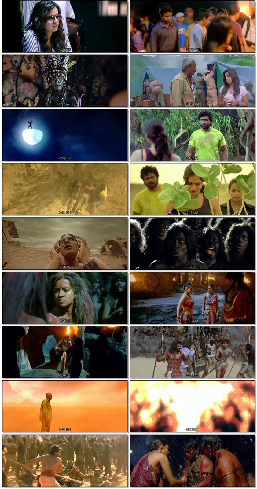 Ayirathil Oruvan 2010 UNCUT Hindi Dual Audio HEVC Mobile HDRip Download