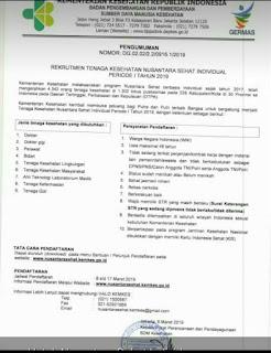 Lowongan kemenkes Tenaga Kesehatan Nusantara Sehat Individual Periode 1 tahun 2019