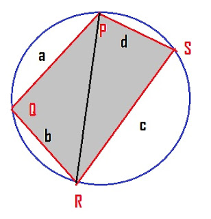 luas segiempat tali busur