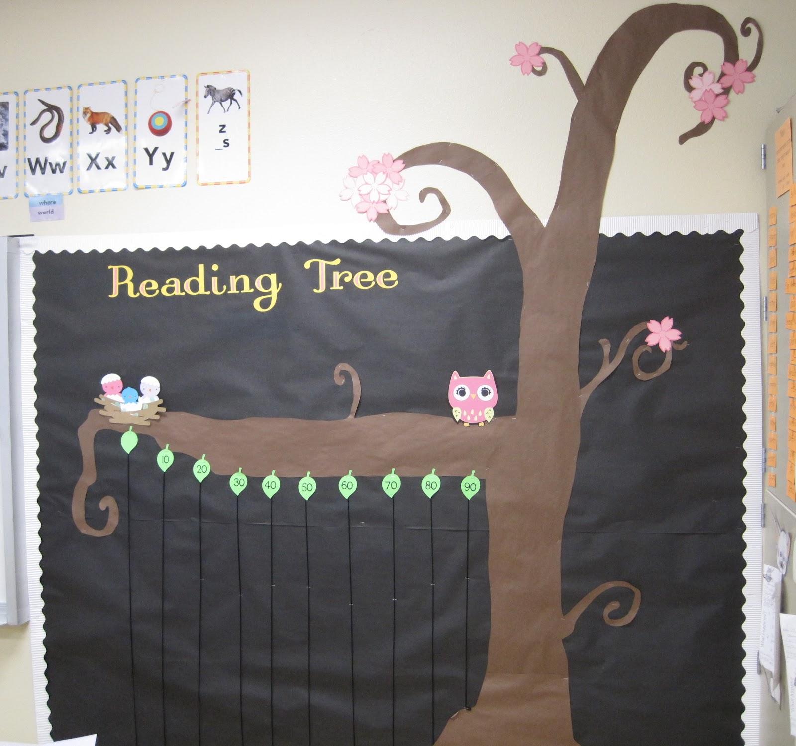 Classroom Classroom Learning In Wonderland