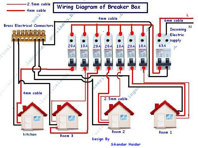 Electrical Installation In House In Urdu/Hindi