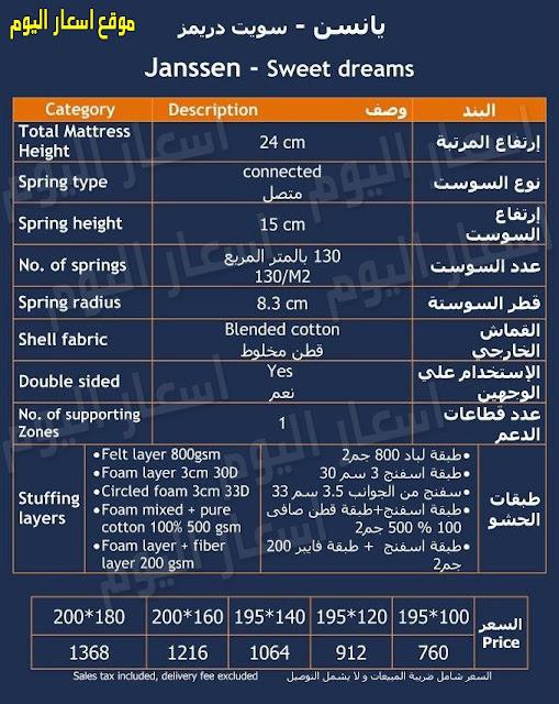 اسعار مراتب يانسن,اخر سعر مراتب ومخدات يانسن,مراتب يانسن,اسعار مراتب يانسن في مصر