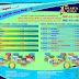 Daftar Harga Buku TK PAUD - BUKU TK dan PAUD k13/Tematik tahun 2018 : Penerbit Asaka Prima