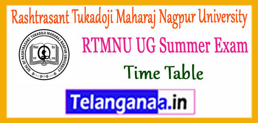 RTMNU Rashtrasant Tukadoji Maharaj Nagpur University UG 1st 2nd 3rd year Summer Time Table 2018