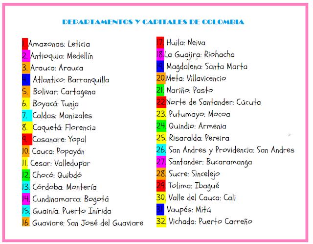 Ciencias sociales crucigrama de departamentos y capitales for Cuadros para departamentos
