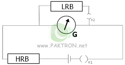 How to find the resistance of Galvanometer: Half