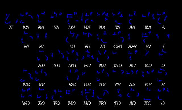 tulisan HIRAGANA dari jepang