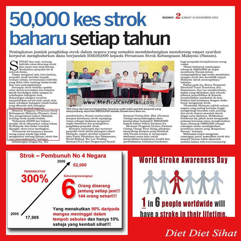 50,000 Rakyat Malaysia Mengalami Strok Setiap Tahun ?