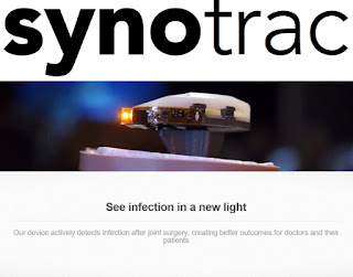 Synotrac Develop Implantable Sensors To Detect Infection After Joint Replacement Surgery