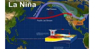 Indonesia Alami Gejala Gangguan Iklim La Nina