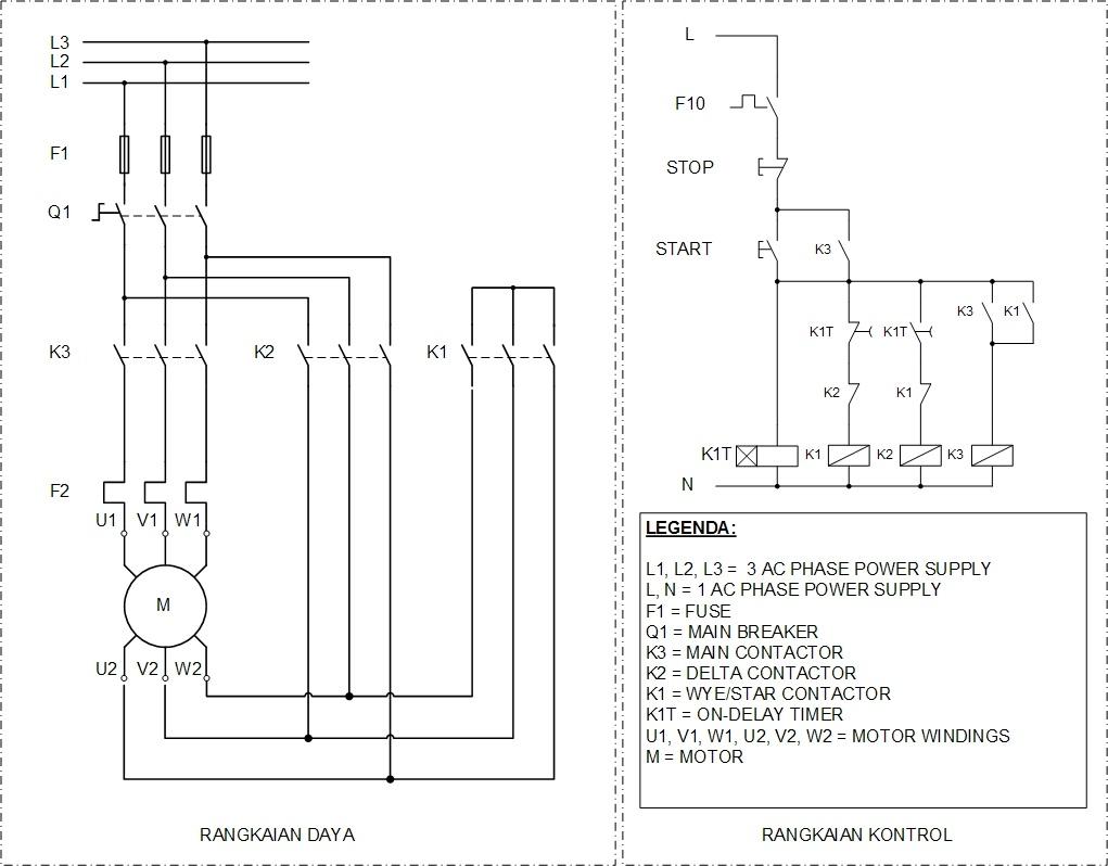 Whiteroselight: PENGASUTAN BINTANG SEGITIGA PADA MOTOR 3 PHASA
