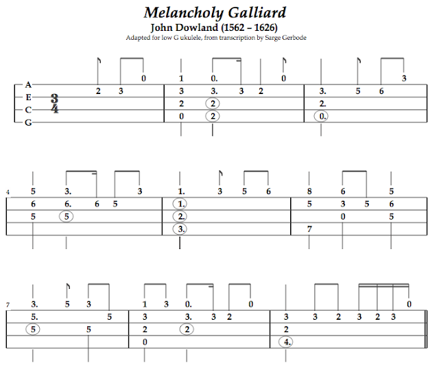Dowland Melancholy Galliard Tabs for ukulele