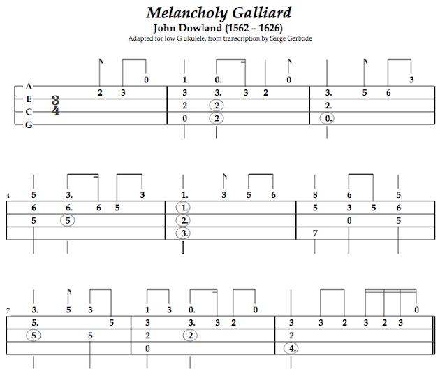 Dowland Melancholy Galliard Tabs for ukulele