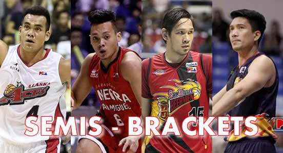 LIST: Brackets 2018 PBA Commissioner's Cup SEMIS