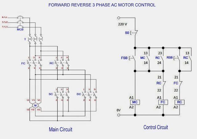 forward  u0026 reverse 3 phase ac motor control circuit diagram