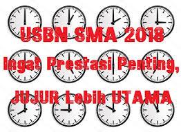 Prediksi Soal USBN Ekonomi SMA 2018