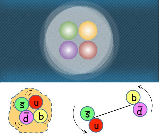 Descoberta nova partícula subatômica: um tetraquark