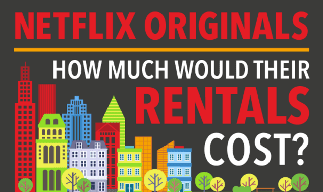 Netflix Originals: How Much Would Their Rentals Cost?