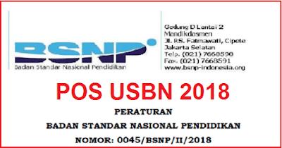 Download POS USBN Tahun 2018 SMK SMA SMP SD PDF