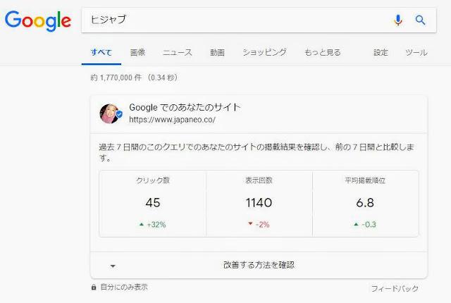 Google Search Consoleで上位表示されているKWがGoogle検索結果で表示