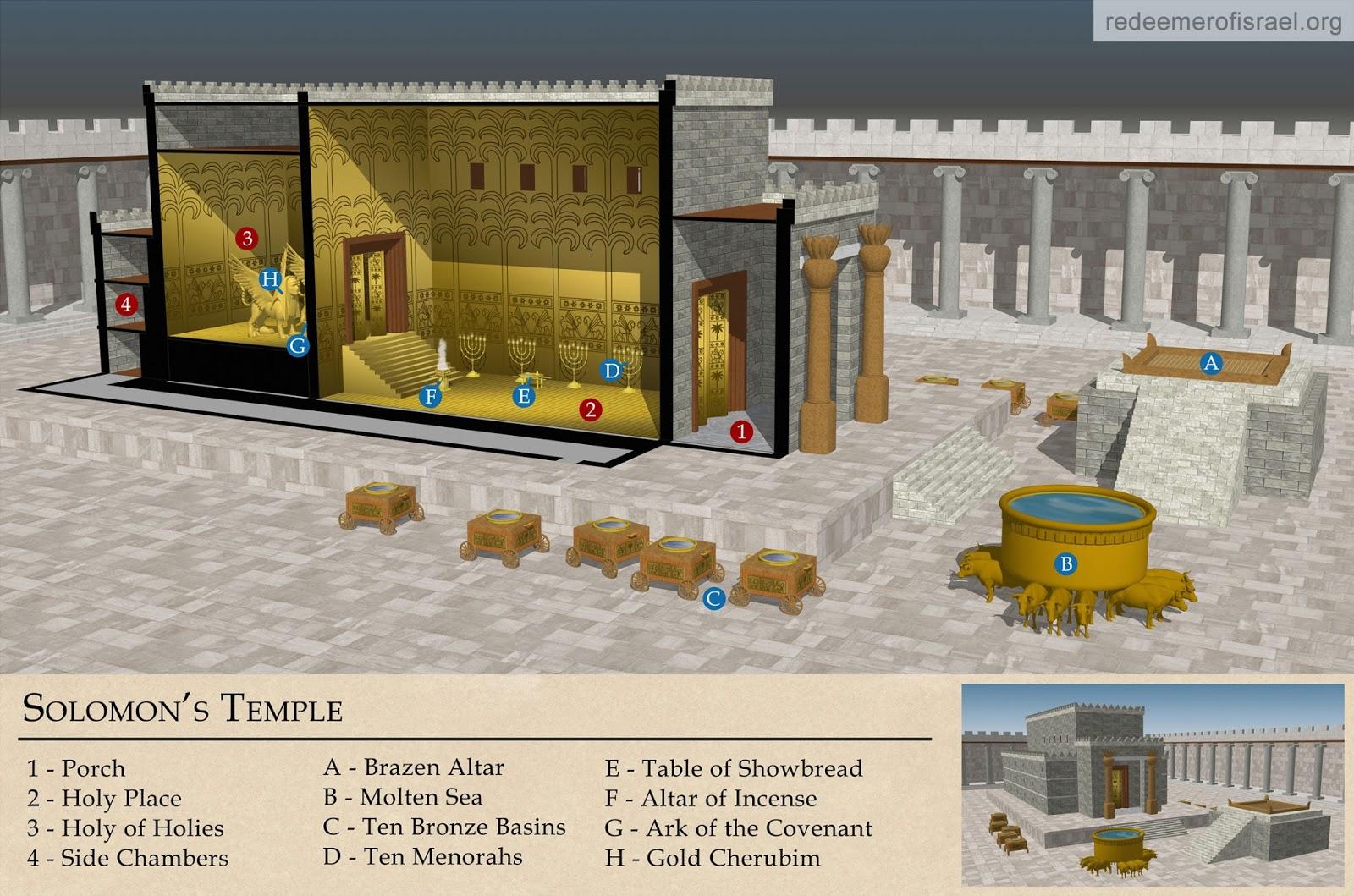Dating solomon's temple