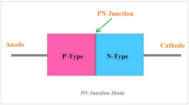 Advantages of Schottky Diode over PN Junction Diode