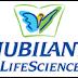 Jubilant Life Sciences Ltd.   Out Look