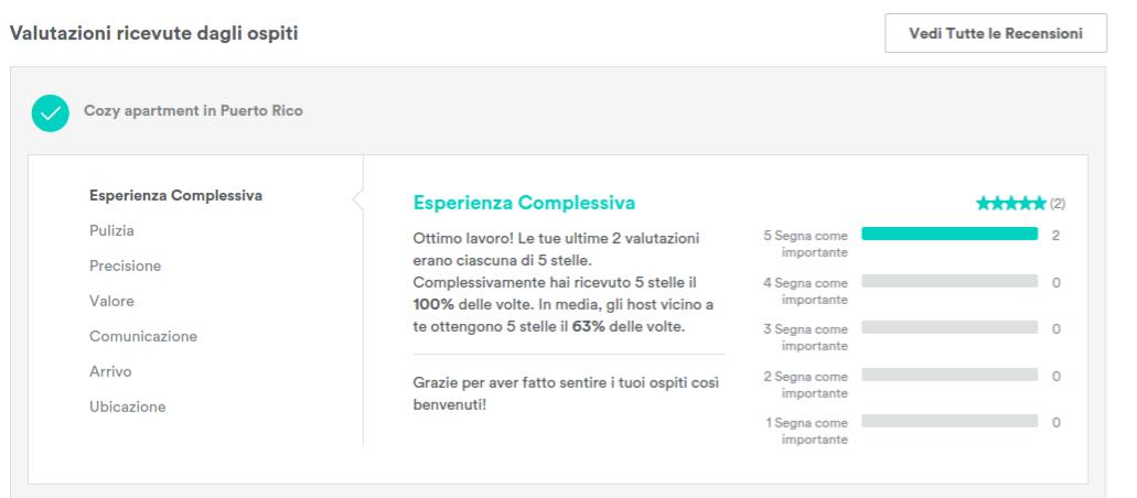 esempi recensioni host