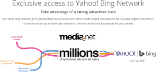 Make Money With Media.Net Yahoo! Bing  Ads Network