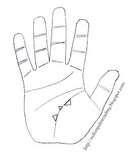 money signs on hand palmistry