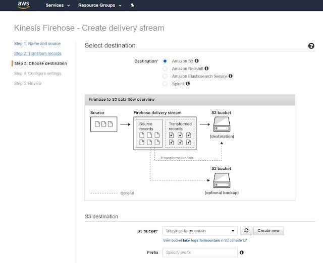 VelocityOn Learning - Excel/BI Tools/Data Analysis/AWS/Big Data