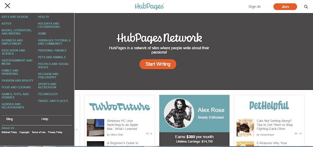 hubpages,blogging platforms,bloggiing,free website maker