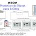 MiCOM P142/P142/P143 Protections de Départ Ligne & Câble