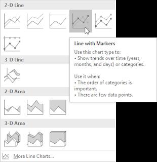 Cara Membuat Chart dan Grafik Pada Excel