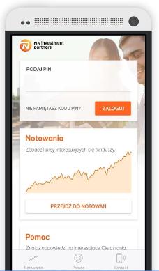 Fundusze przez aplikację mobilną