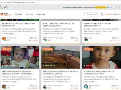 Berbagai program donasi kemanusiaan di SharingHappiness.org 3.0 yang bisa dipilih