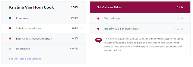African Ancestry Results - My 23&Me Ancestry Results