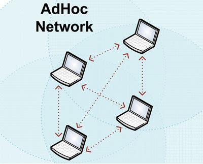 Pengertian Topologi Ad Hoc dan Infrastructure