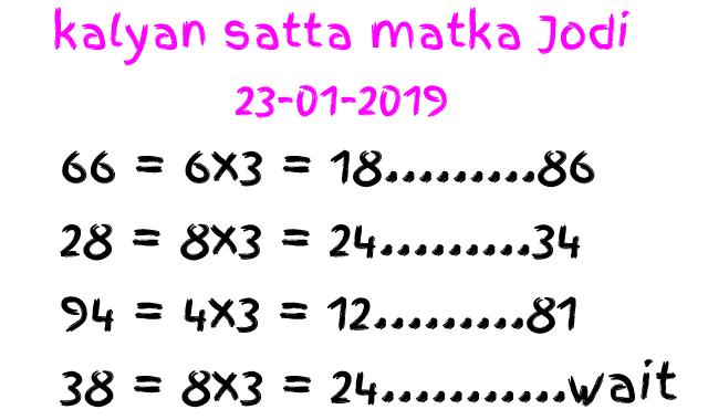 Kalyan Satta Live 220 Patti | Final Ank Matka | Kalyan Ratan